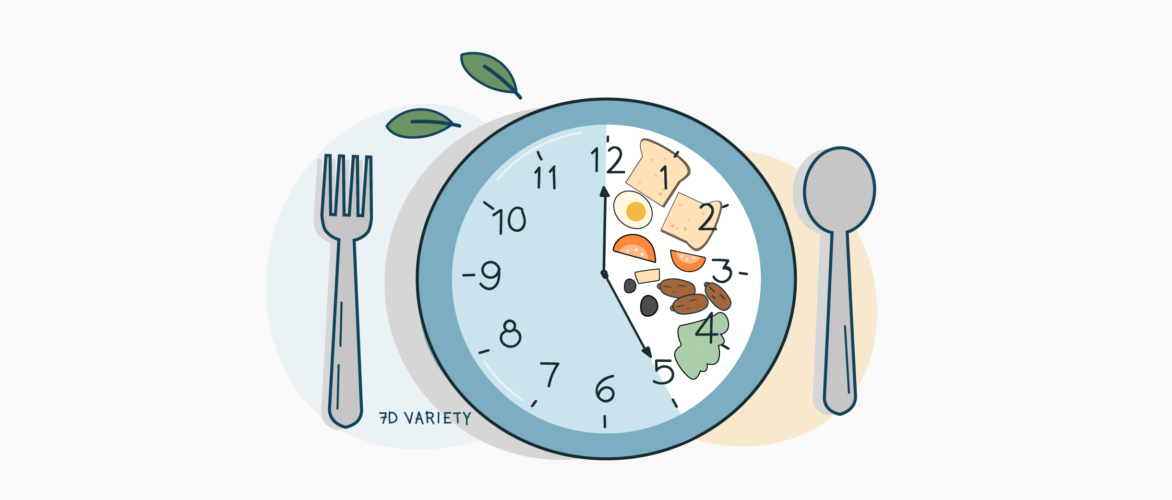 d0010 dates in diet intermittent fasting.